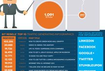 Infographics / This is a selection of infographics about social media, technology and geeky stuff. Enjoy! / by Diana Adams