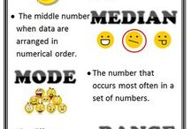 Teaching Math- Mean Median Mode Range / by Michelle Ownby White