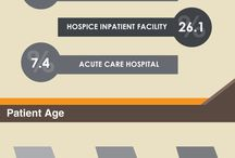 Hospice Care Demystified Infographic / Hospice Care Demystified Infographic / by Today's Caregiver