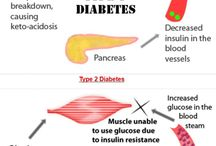 Diabetes knowledge is power / by Mama Z