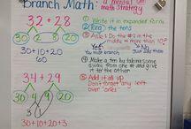Math / by Helen Cravens Schmidt