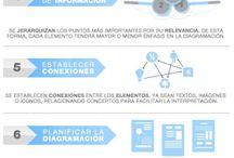 Marketing Digital / by Pedro Rojas