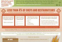 Restaurant Musts- Gluten Free / by Glutino
