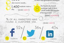 Social Media Infographics / Facebook Infographics, Twitter Infographics, LinkedIn Infographics, Google+ Infographics, Instagram Infographics, Foursquare Infographics, YouTube Infographics, Pinterest Infographics and more... / by SocialMediaLife.gr