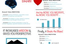 Meditation & Relaxation / by Fibro Wellness People