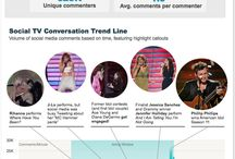 SocialTV Infographics / by The Villagers