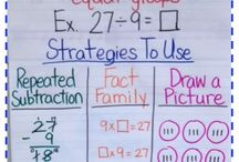 Math Tools - Common Core / by Heather Aquilino