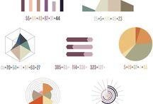 viz & charts / by Lukasz Lysakowski