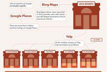 Social Media & Marketing / Articles & infographics about social media and marketing. / by Tee C. Royal