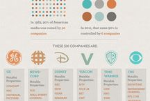I love these: Infographs! / by Marshall University Career Services