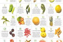 Healthy Foods / by Dana Cross