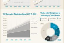 WE ♥ #INFOGRAPHIC  / by MagiaDigital
