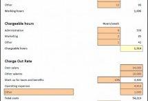 mortgage rate break even calculator