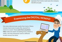 My Vision Board / To become a digital nomad, that is my heart's greatest desire.  / by Nica Mandigma