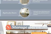 Kitchen Infographics / Kitchen Designs, Remodeling and trends explained through beautiful and informative infographics. / by 27estore.com
