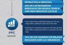 My RESOURCE to work - Infographic / by Oscar Diaz Quintero