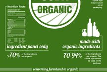 Organic is Important / Learn more about the goodness of organic food for your family and the world. / by Simply Organic