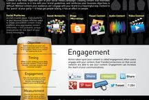 Social Media and Klout / by Miriam Slozberg