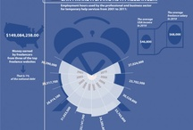 Infographics / by Dennis J. Smith - Influence Social Marketing