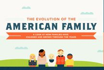 Sociology [Family] / by HSU Public Sociology