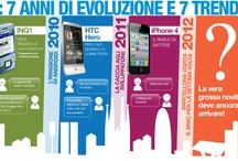 LOL marketing stuff / Cool stuff and insights found wondering around the web / by Chiara Cravedi