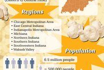 Hoosier Happenings / by Indiana AITC