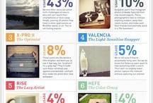Infográficos / by Vithoria Ruviaro