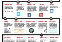 Infographics / by Shakthi Vadakkepat