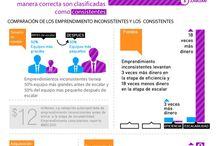 Infography / by Andrés F. Arias