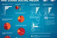 Social Media 2014 / by Spreeify - Engagement-focused advertising platform
