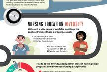 Nursing!! / by Ashley Adams