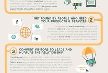 Infographics / by Promopeddler Promotional Products