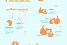 Infographics / by HUGGIES Baby Shower Planner