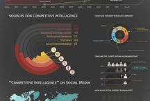infograph / by Louise Torp