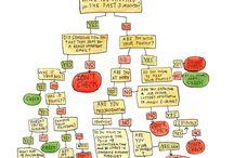 Infographics / by Bernard Ryefield