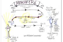 Mercury Retrograde / by MicheleGrace   Life Coach
