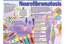 Neurofibromitosis / NF1 is the most common neurological disorder caused by a single gene; occuring in one in every 3,000 children born.The Neurofibromatoses are genetically-determined disorders which affect more than 2 million people worldwide; this makes NF more prevalent than cystic fibrosis, Duchenne muscular dystrophy, and Huntington's Disease combined. NF is worldwide in distribution, affects both sexes equally and has no particular racial, geographic or ethnic distribution. / by John Rich
