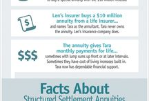 Annuities at @AshBrokerage / With today's longer life expectancy, retirees are often concerned about outliving their assets. An Annuity is a viable tool that eases this concern and protects your clients' assets. Now is the ideal time to talk to your clients about retirement and income planning. / by Ash Brokerage