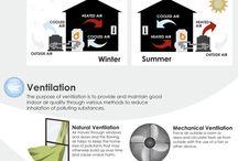 HVAC Info / by AC Doctor .