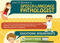 {SLP} SLP in general / Ideas for speech-language therapy. / by Judy Deepe