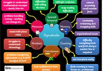 Dyscalculia - Awareness / by Angela 'Caught your Eye'