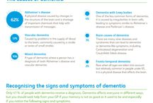 Light in the Dark: Alzheimer's Awareness by eCaring / by eCaring