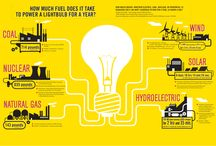 Electricity 101 / by Entrust Energy