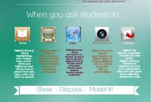 Digital Citizenship / by Tracy Smith