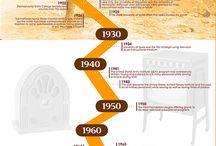 Infographics: Education / #education #infographics. / by Toni Krasnic
