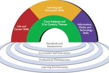 21st Century Learning / by Marian Paleologos