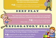 {{ play }} / by The Learning Community