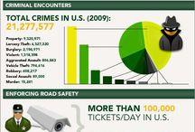 Infographics / by Rasmussen College