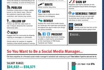 Social Media / Infographics / by Cellsmart Mobile