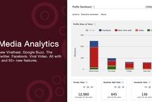 Social Media Tools / by My Social Agency
